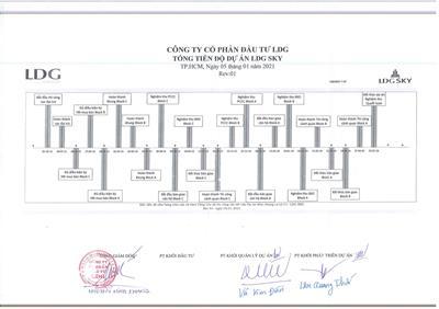 Bảng tiến độ xây dựng dự án căn hộ LDG Sky